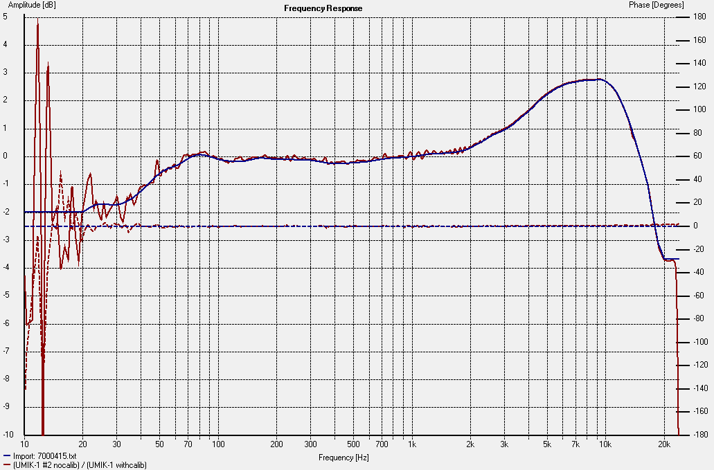 umik-1-nocalibrated-divided-by-calibrated-offset-smoothed-20